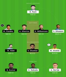 DC vs SRH Dream 11 Grand League
