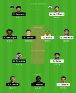 RR vs RCB Dream 11 small league team